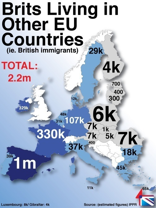 How many Britons live in Europe
